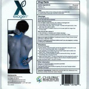 CBD pain relief patches