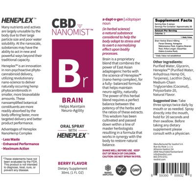Brain Bioactive NanoMist Oral Spray